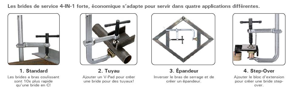 exemple d'utilisation du serre-joint 4 in 1