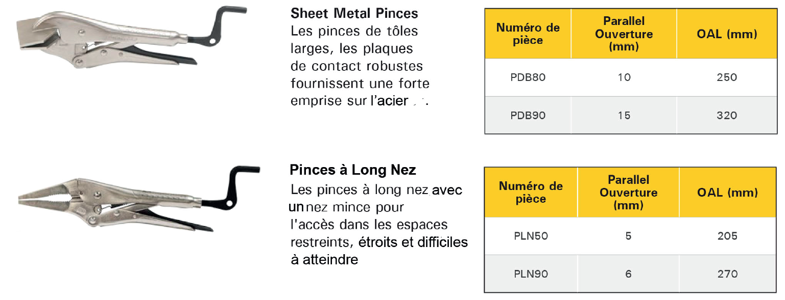 pince metal et long bec