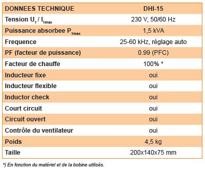 Données technique du DHI-15