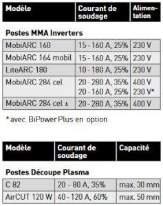 tableau mma inverter et découpe plasma