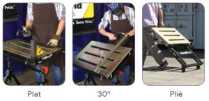 exemple d'utilisation table nomad