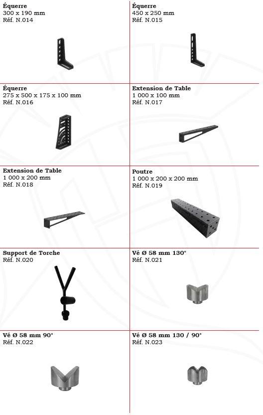 accessoires gpph 3