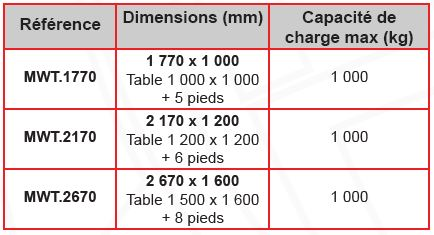dimension table simple depliable gpph