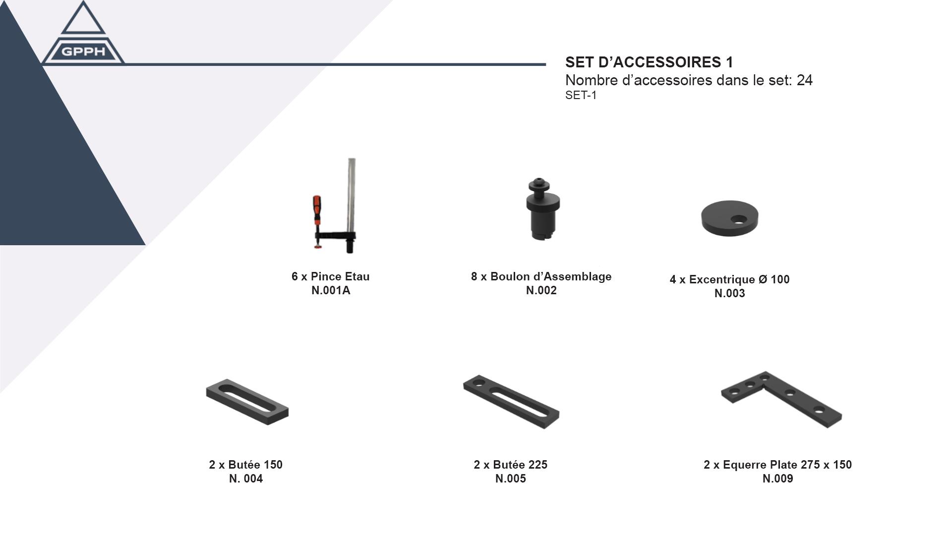 set-1 accessoires GPPH