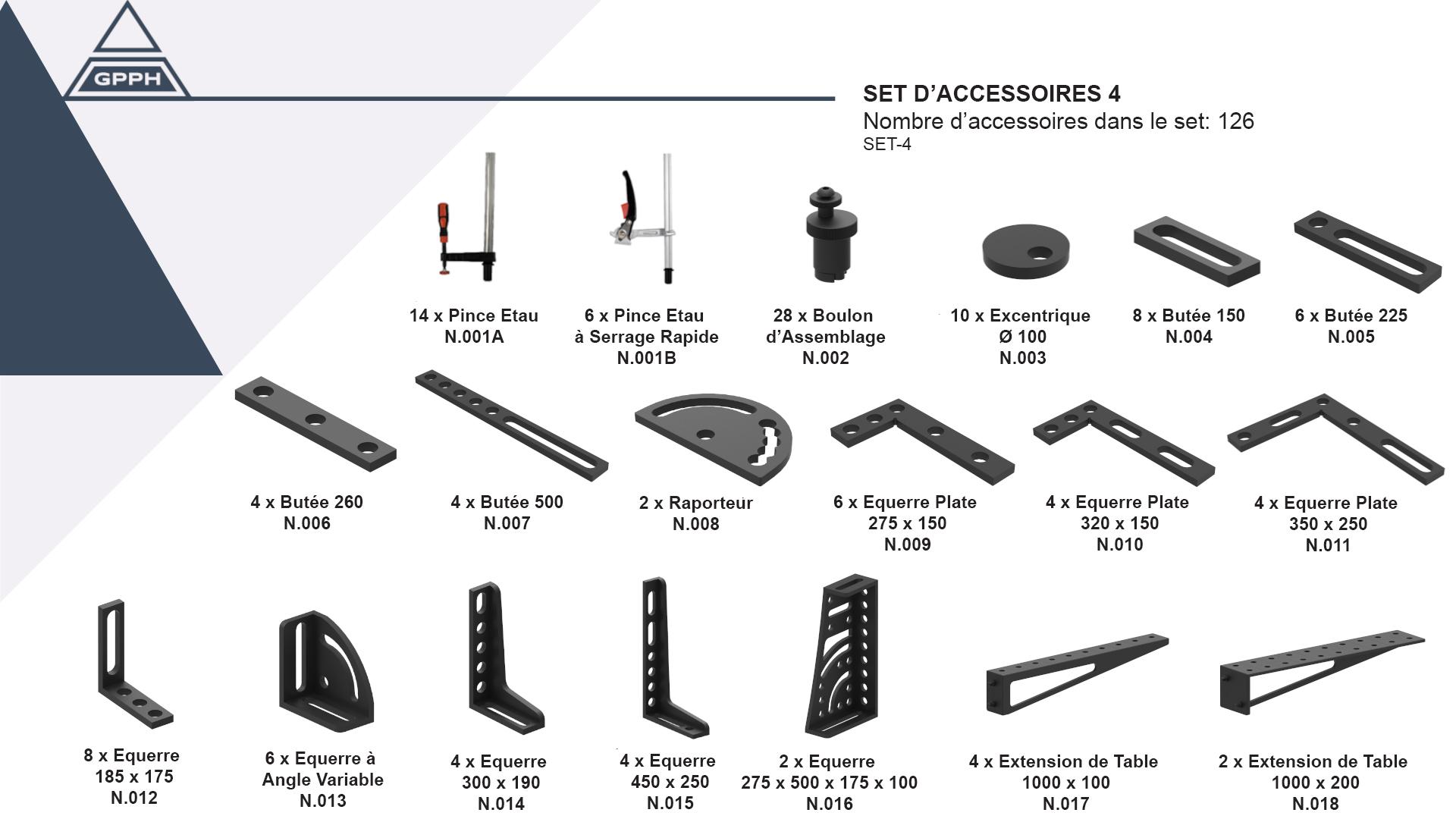 set-4 accessoires GPPH