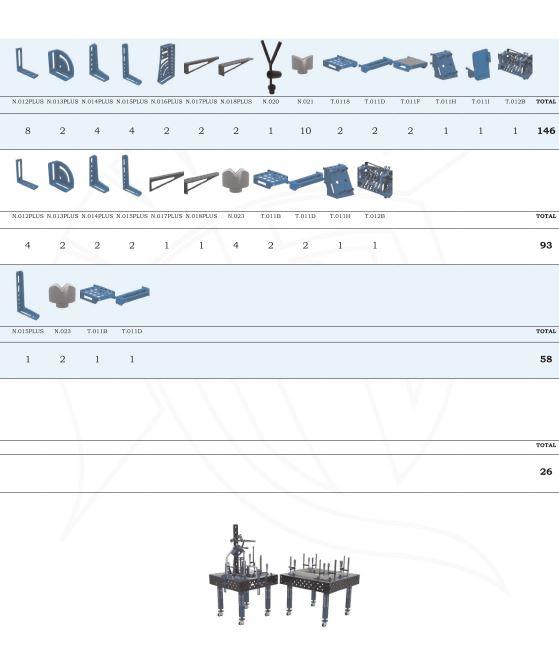 set accessoires PLUS-2 gpph