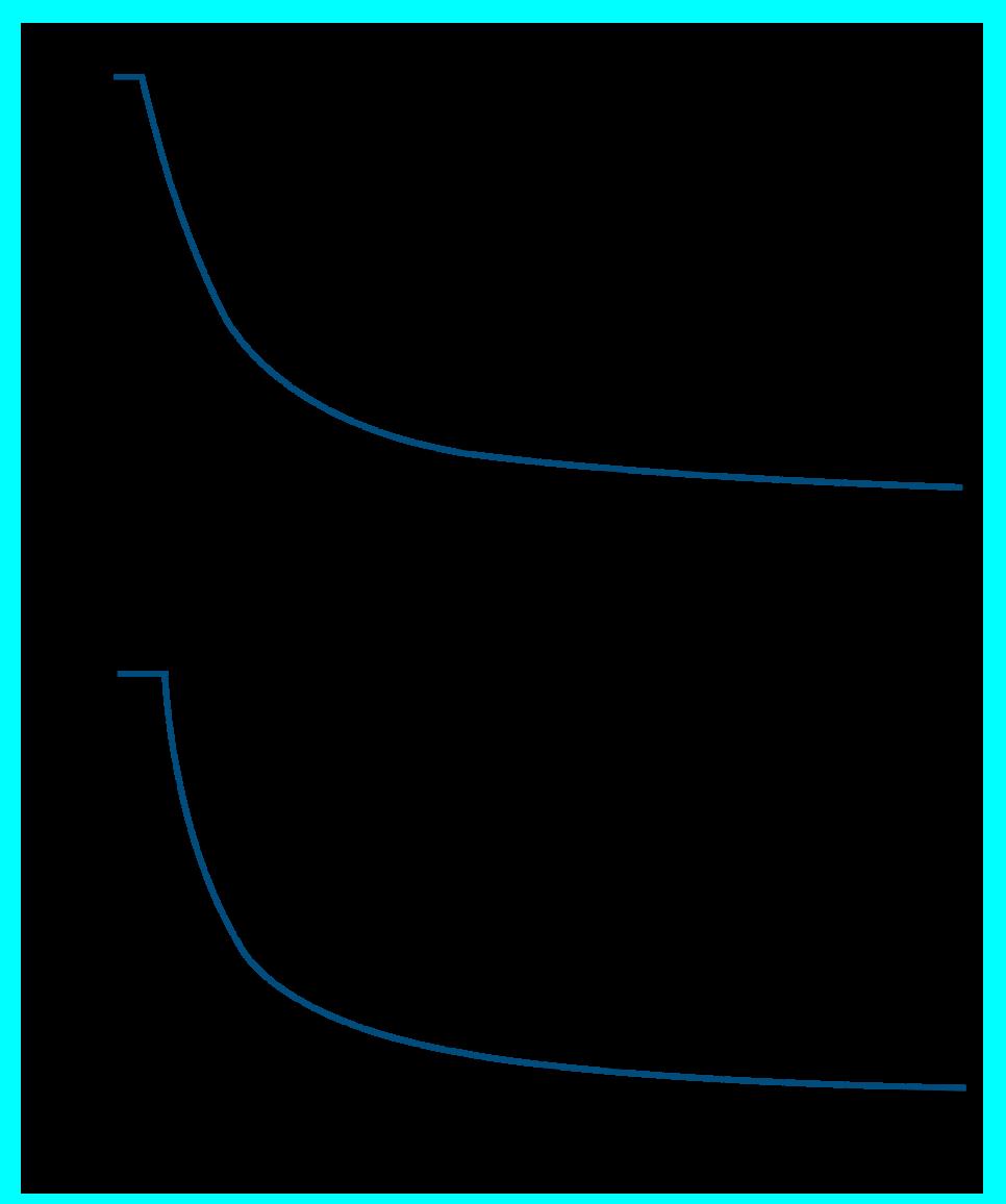 graphique positionneur de soudage sp 500 m automa