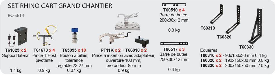 Set rhino cart grand chantier rc-set4