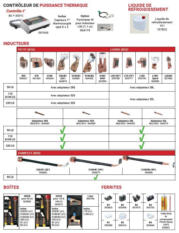 accessoires poste à induction powerduction gys