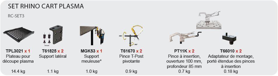 set d'accessoires rhino cart RC-SET3