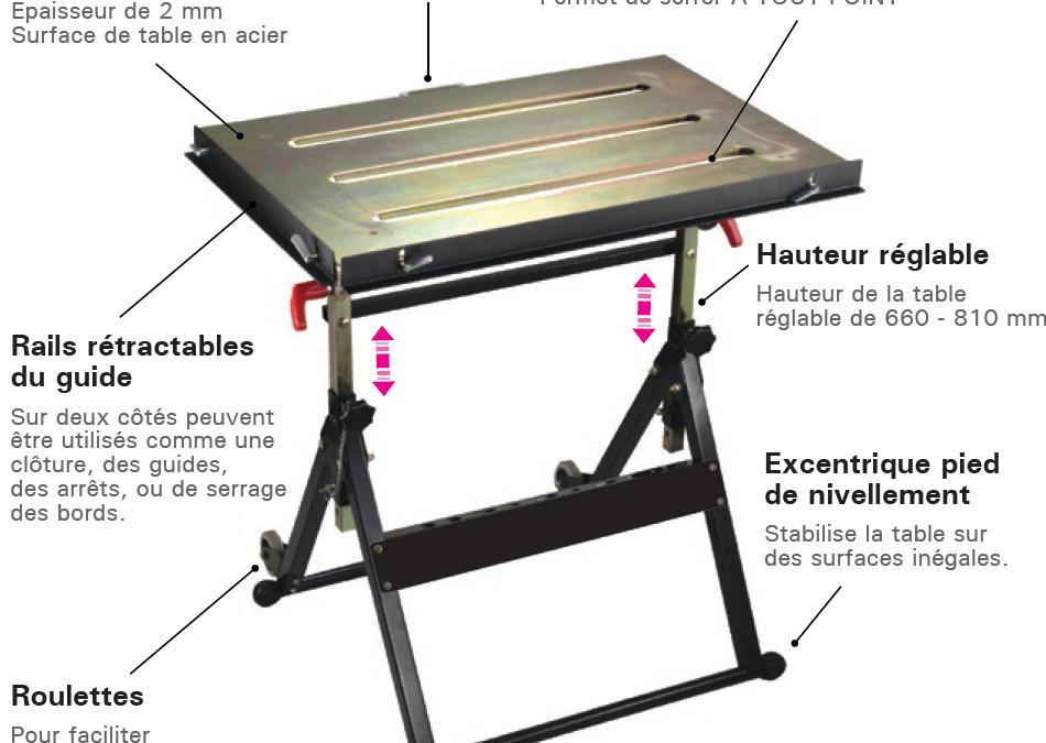 La petite table mobile de bricolage: la table Nomad